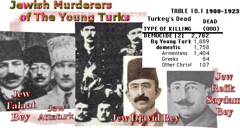 Image result for tHE jEWISH yOUNG TURKS